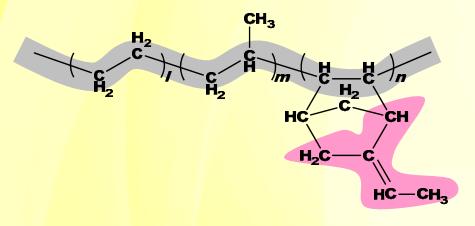 ساختار شیمیایی EPDM