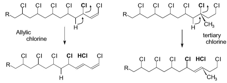 نواقص ساختاری زنجیره PVC