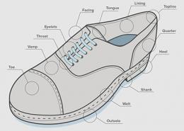 کاربرد پلیمر در کفش