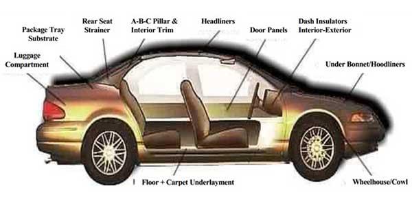 عایق صوت خودرو