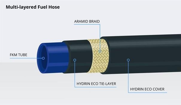 کاربرد ECO در شلنگ های چند لایه سوخت