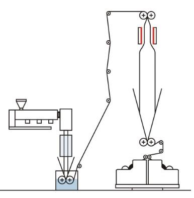 ماشین آلات بسته بندی سوسیس و کالباس