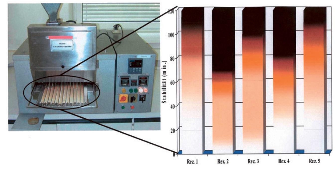 PVC Static Test